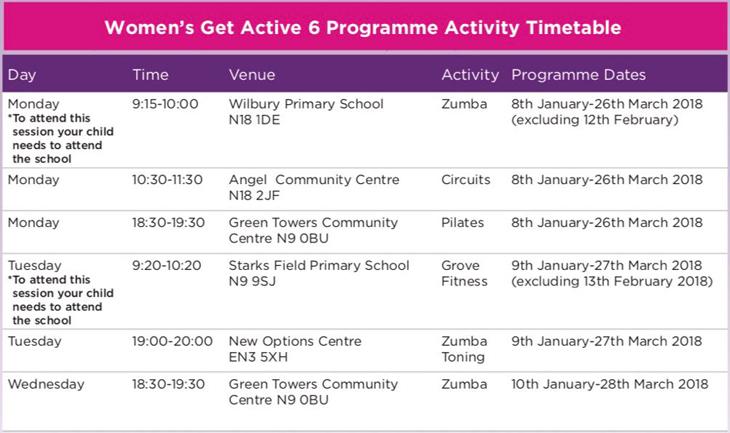 Women's get Active Programme